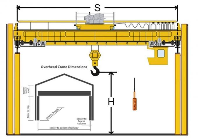 P&H Rotary Electric Overhead Crane /  Electric Overhead Travelling Crane